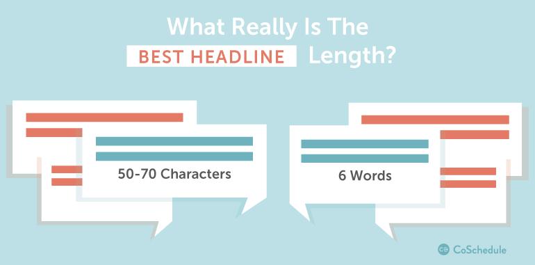 best blog title length
